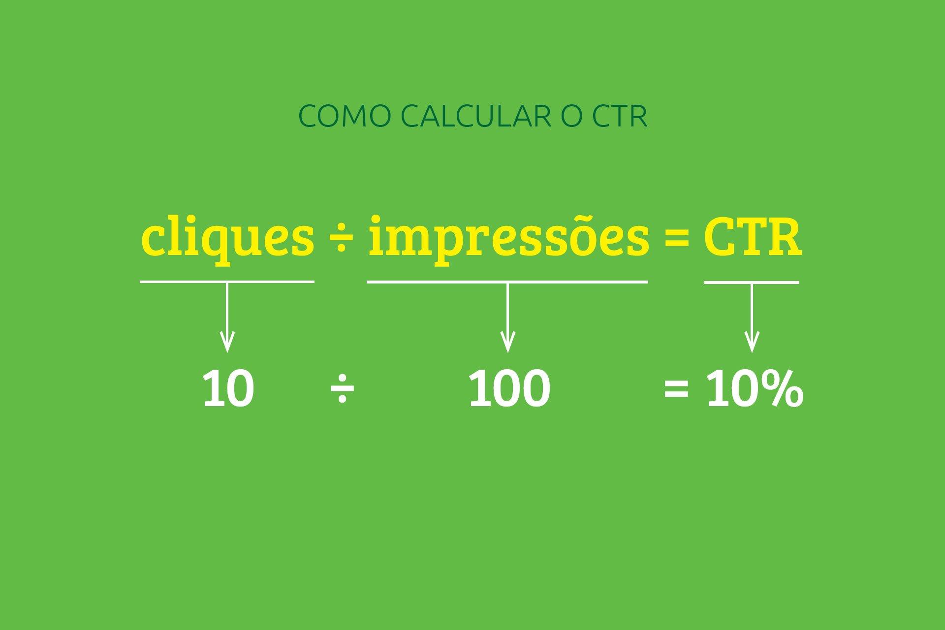 Como Calcular O CTR